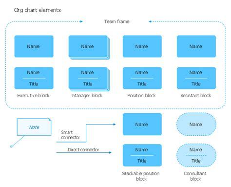 design elements hierarchy design elements organizational chart