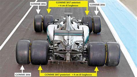 Calendario F Uno 2015 Formula 1 Calendario 2015 Calendar Template 2016