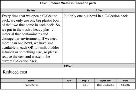 kaizen card template reduce waste in c section packs healthcare kaizen
