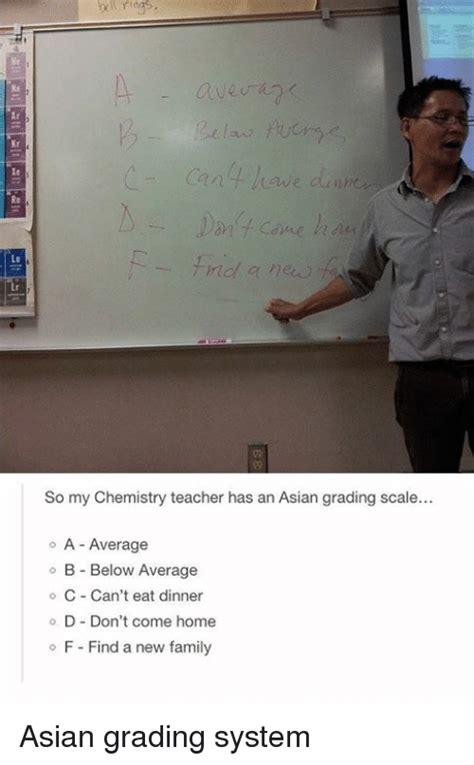 Asian Teacher Meme - 25 best memes about asian grading asian grading memes