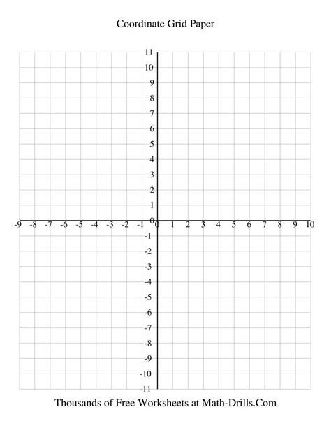 printable graph paper with coordinate plane 1 cm coordinate grid every line labeled