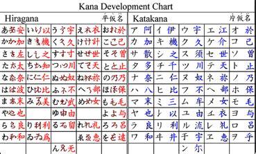 uzbek alphabet the full wiki how to write in japanese a beginner s guide