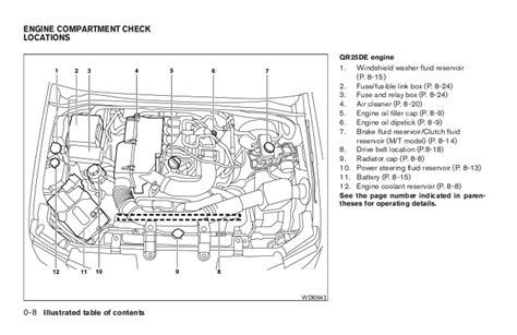 2008 nissan frontier wiring diagram wiring diagram with
