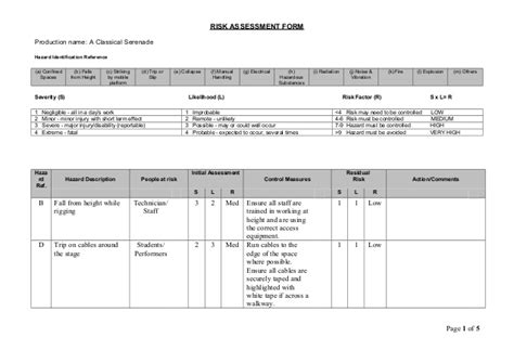 Manual Handling Risk Assessment Template