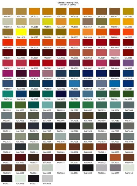 ral wandfarben ral wandfarben m 246 bel ideen innenarchitektur