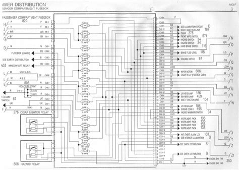 mg tf electric window wiring diagram efcaviation