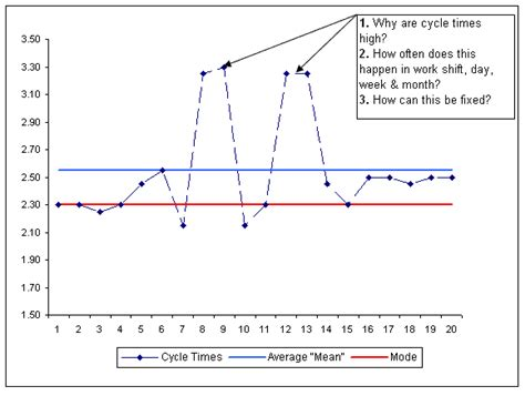 machining cycle time calculation excel sheet simulation