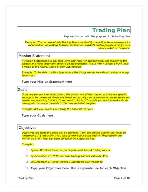 commodity strategy template trading plan