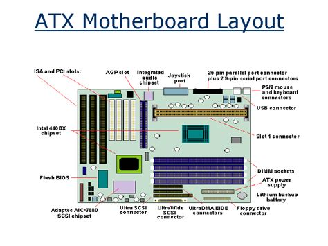 motherboard power supply diagram assignment 2 my csa website 2014