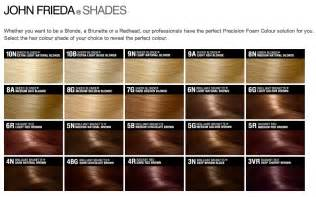 hair color shades bug s diy hair colour with freida