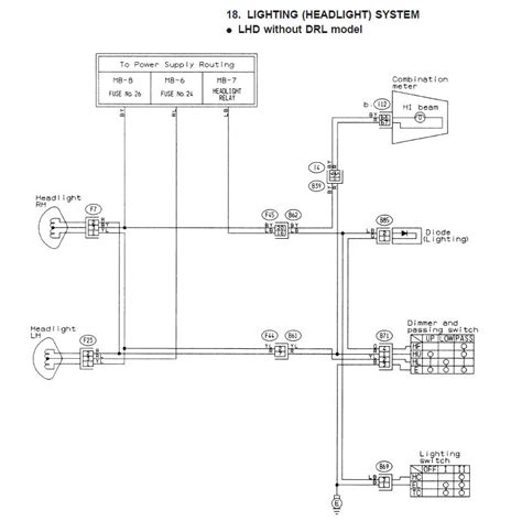 97 outback headlight wiring diagram subaru outback