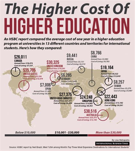 Lowest Tuition Fees For Mba In Australia by International Students Higher Education Is Really