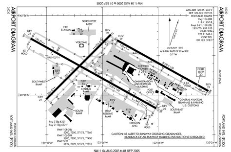 faa airport diagrams file pdx faa airport diagram png