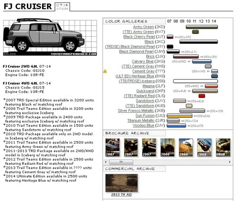 toyota fj cruiser paint code location toyota get free image about wiring diagram