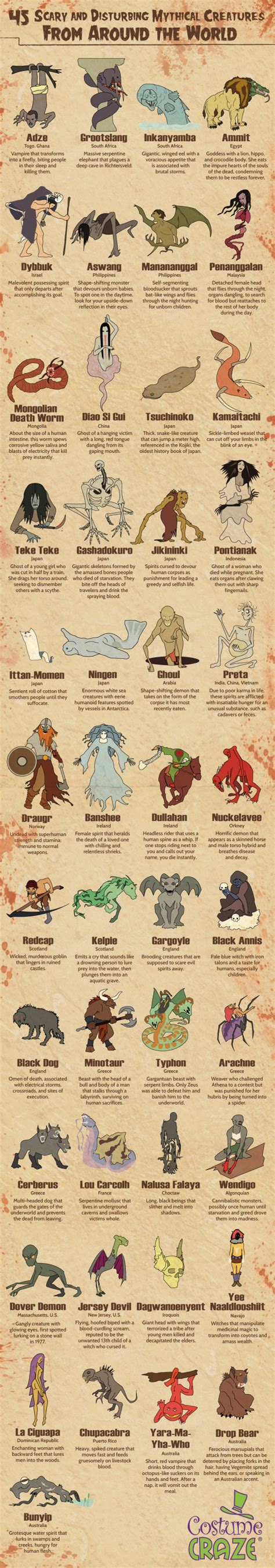 an anthology of mythical creatures visual ly these 45 disturbing monsters provide le d d creature inspiration nerdist