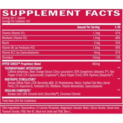 Hyper Shed by Bsn Hyper Shred 171 Total Nutrition Concepts Total Nutrition Concepts