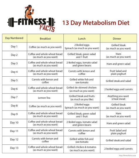 14 Day Detox Diet Menu by 13 Day Metabolism Diet Is A Diet To Change Metabolism
