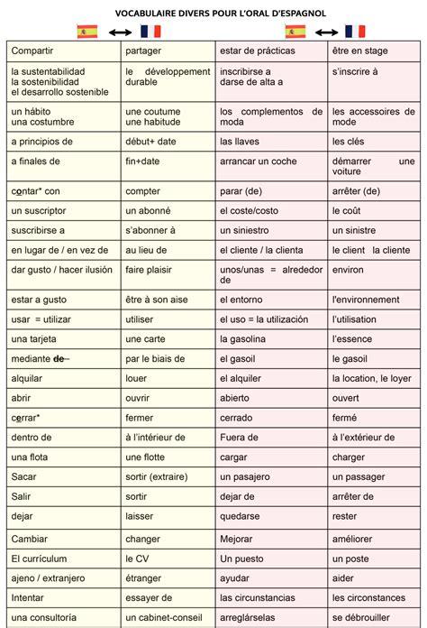 vocabulaire espagnol plus 2290030015 201 preuve e2 aide bts nrc overblog com