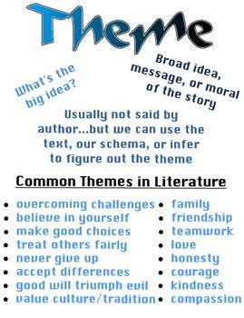 love themes in literature theme anchor chart teaching pinterest theme anchor