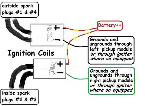 simple harley wiring diagram for panhead harley panhead