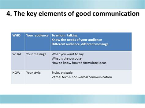The Key Elements Of Great Resources 2nd module communication skills for advocacy leaders