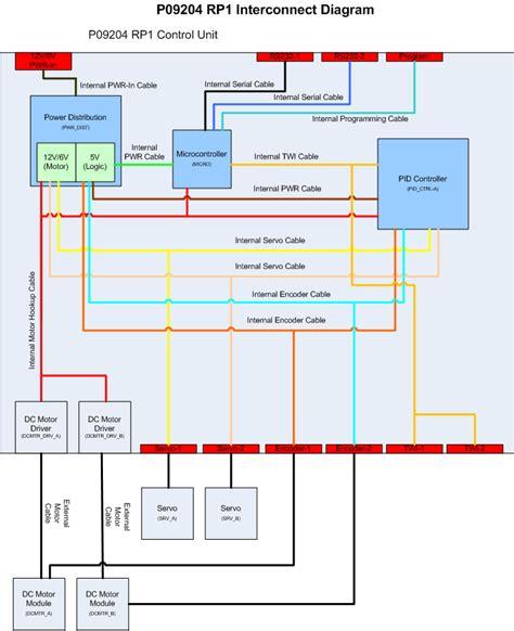 general electric induction motor wiring diagram wiring