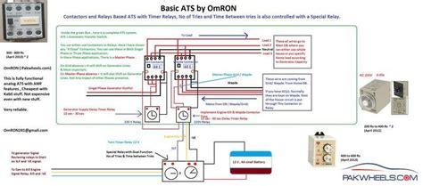 amf panel wiring diagram wiring diagram midoriva