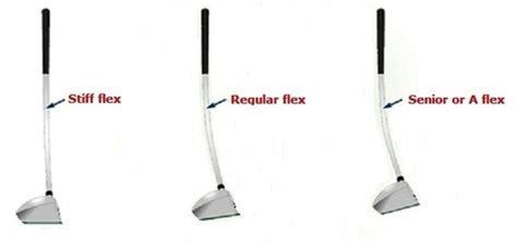 correct shaft for swing speed http www mobileclubrepair com re shafting html mobile