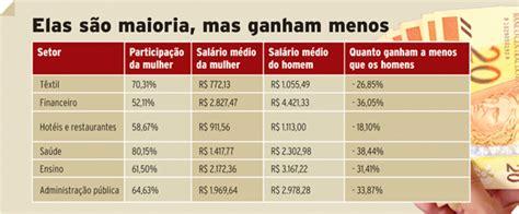 aumento salarial no parana construcao civil 2016 2017 aumento salarial construcao civil 2016 aumento salarial