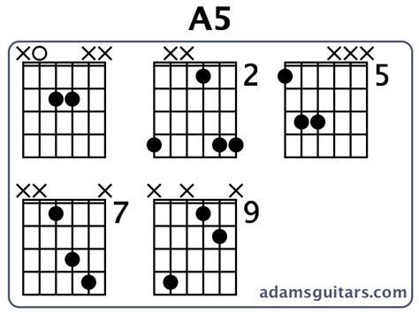 A5 Chord Guitar