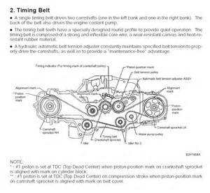 2003 Subaru Outback Timing Belt Replacement 2014 Impreza Timing Chain Or Belt Autos Post
