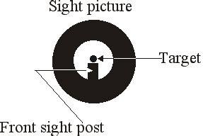 Visir Belakang Sharp V Dan O pancanaka airgun works referat menembak dengan visier
