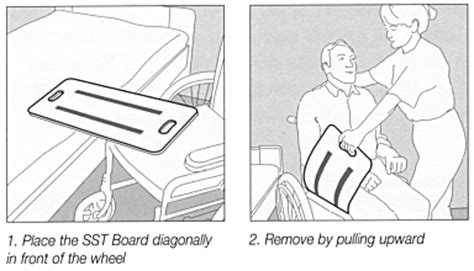 bed to chair transfer procedure safetysure transfer board healthcare solutions