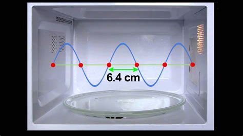 Radio Microwave Waves This Is What Happens To Your Food In The Microwave Oven