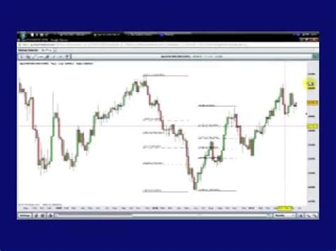 bat pattern youtube how to trade fibonacci patterns and the bearish bat