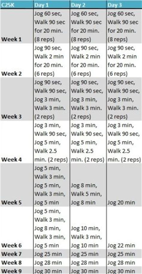 To 5k Schedule Beginner by 17 Best Ideas About To 5k Plan On