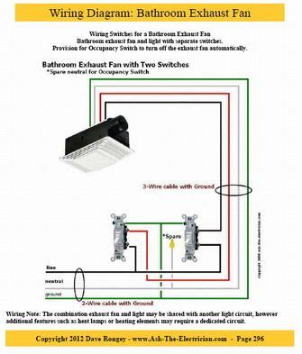 271 best images about electrical how s on