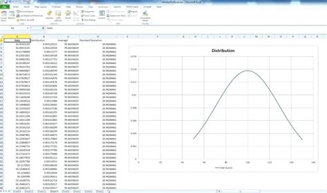 Normal Distribution Chart Excel Bell Curve Graph Excel Standard Scores Chart Use The Normal Normal Distribution Curve Excel Template