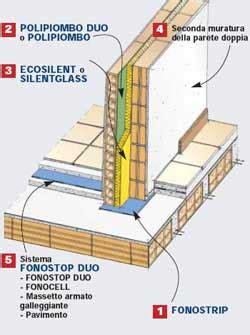 isolante acustico per pareti interne isolamento acustico pareti interne impianto idraulico