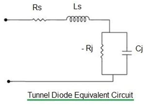 diode equivalent resistance tunnel diode basics tunnel diode applications