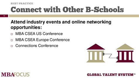 Mba Csea Europe by Best Practices For Mba Career Service Offices