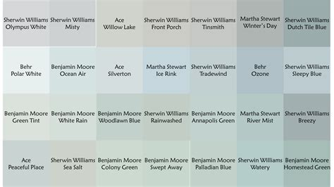 Best Blue Grey Paint Color Gray Green Paints On Pinterest Sage Green Paint Valspar