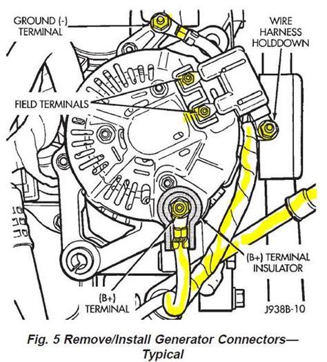 xj alternator wiring diagram wiring diagram with description