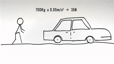 newtons second law of motion 8 638 jpg cb 1410872486