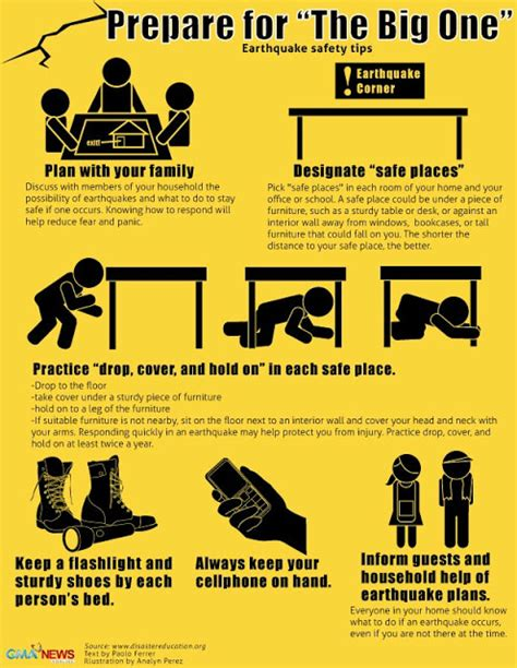 earthquake prevention earthquake safety tips safety awareness and planning