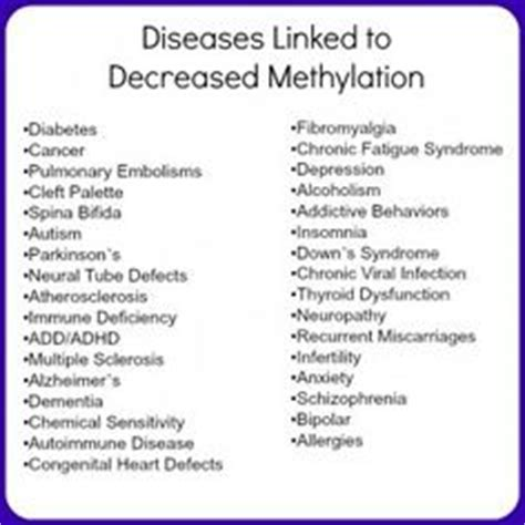 Mthfr Detox Symptoms by 1000 Images About Mthfr On Folic Acid