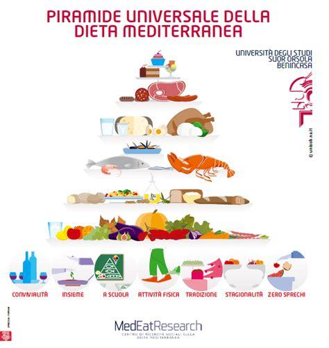 dieta mediterranea e piramide alimentare radio 2 la nuova piramide alimentare mediterranea