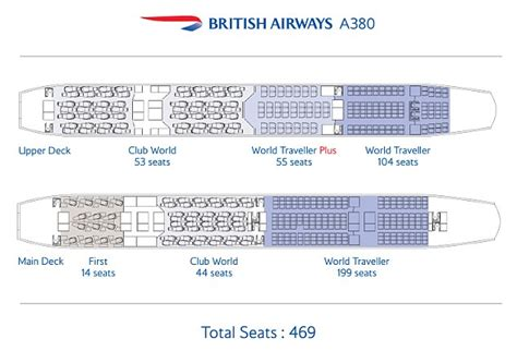 Can I Get A Window Seat - so which cabin would you choose the a380 or the 787 dreamliner