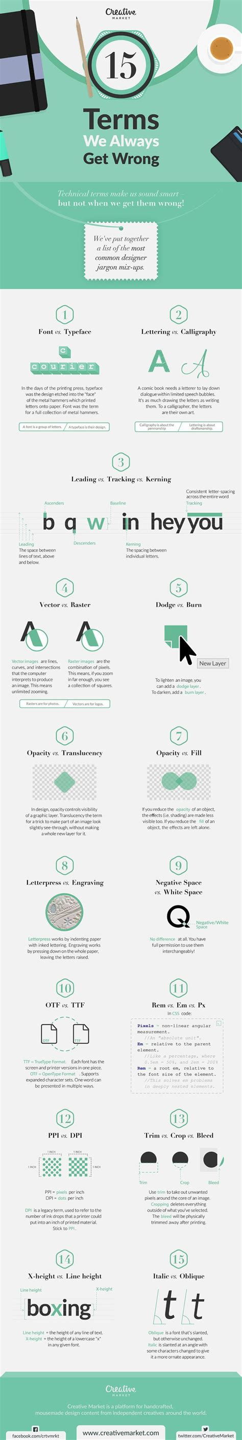 game design terminology 25 best ideas about game design document on pinterest