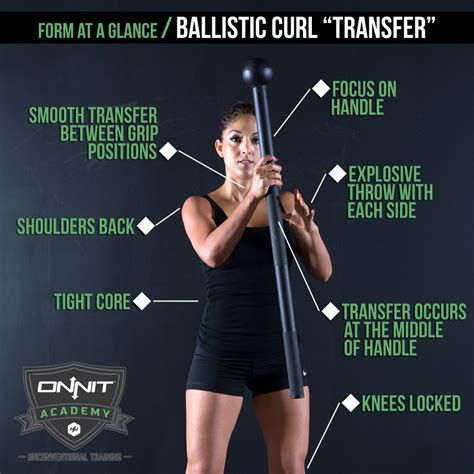 kettlebell hand to hand swing form at a glance steel mace ballistic curl transfer